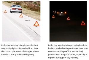 Reflecting warning triangles